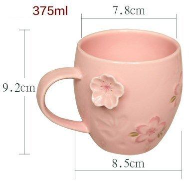 designer_cup_size